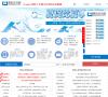 腾讯QQ企业邮箱